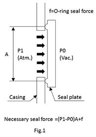Technical Information What Is A Vacuum Valveirie Koken Co Ltd